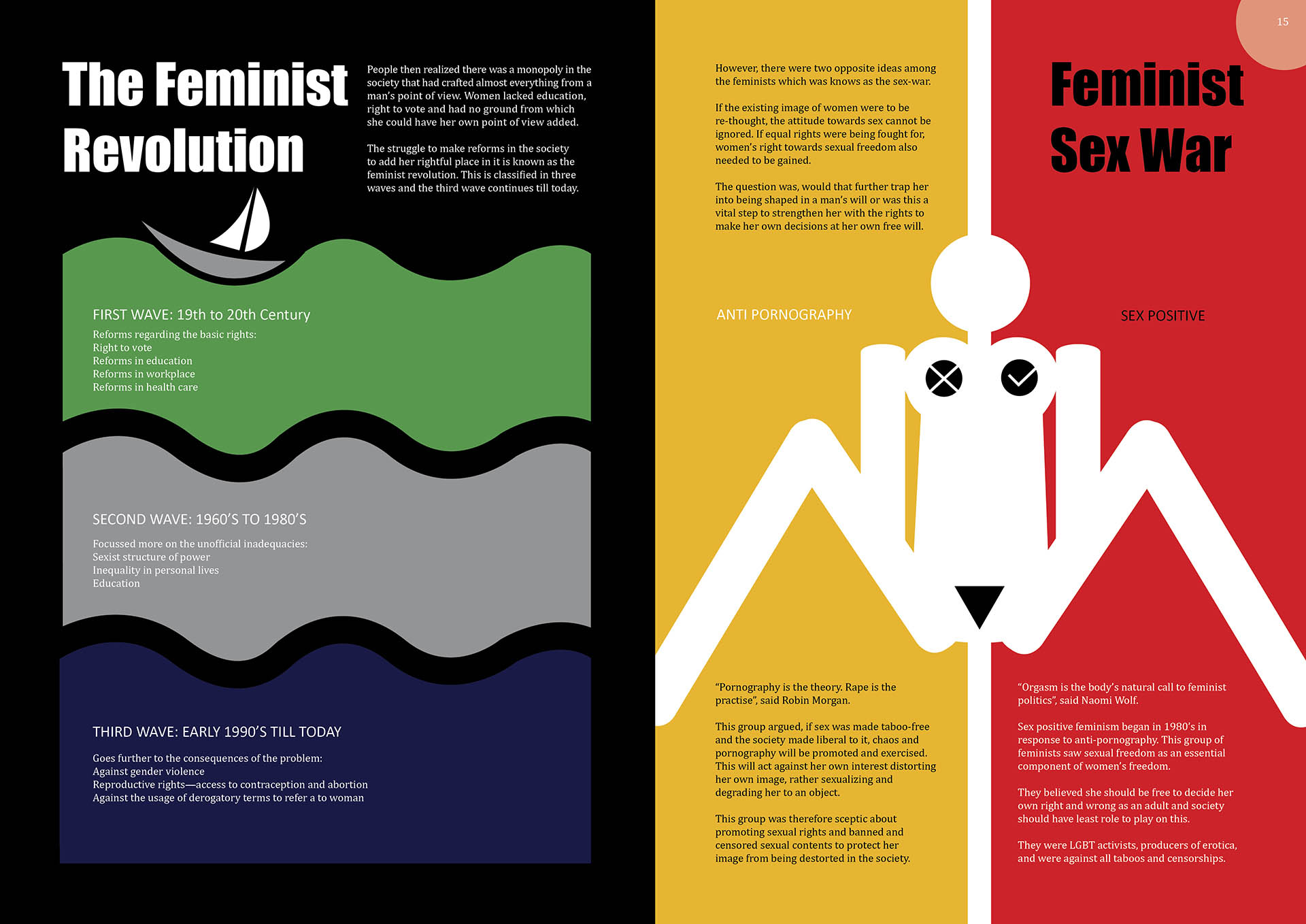 Double page spread for What is feminism? Do the feminists hate men?