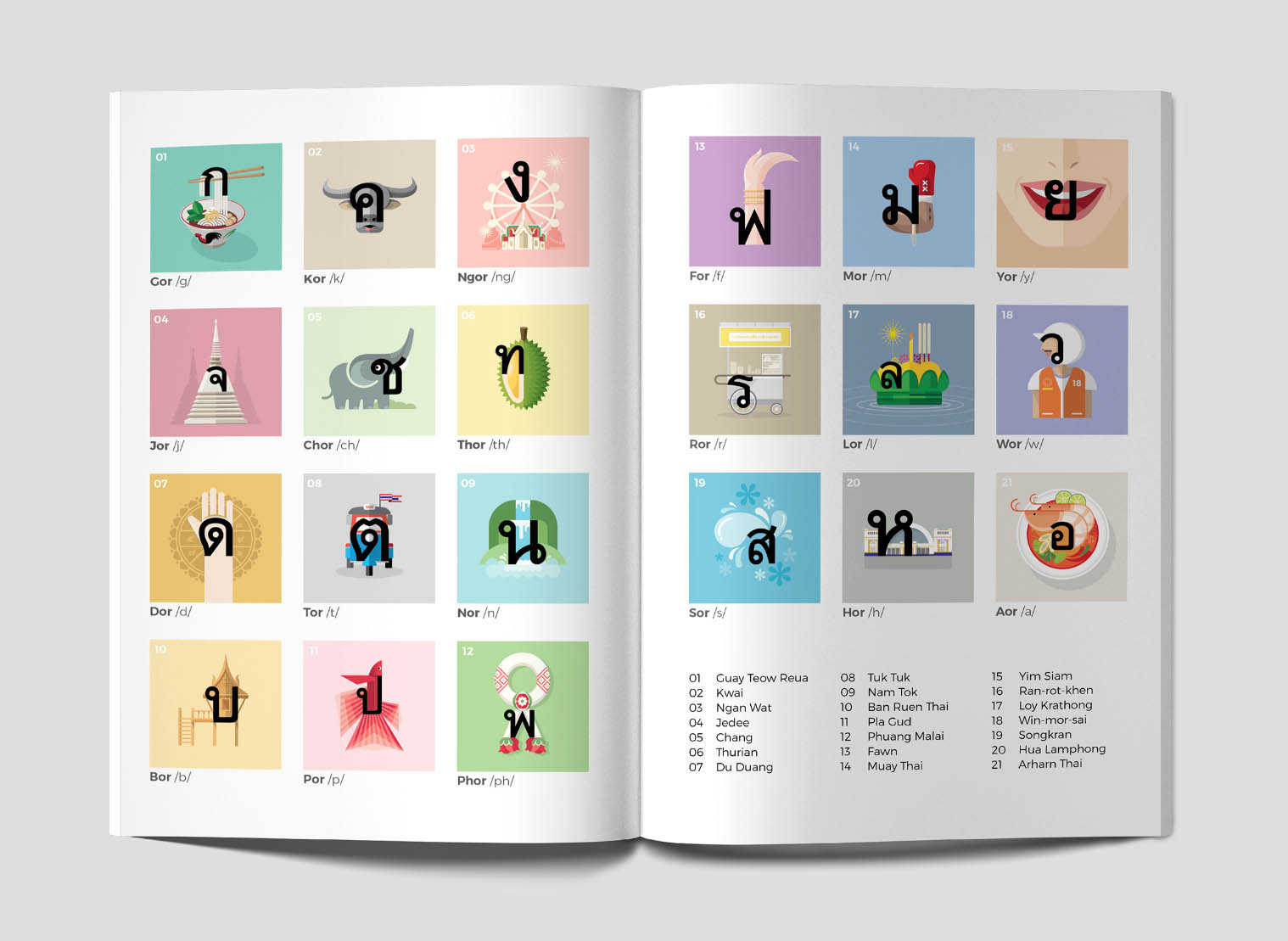 Double page spread spread for Culturalphabet, the book highlights the most commonly used Thai letters and brings them to life with attractive illustrations, to aid learning basic Thai in an easy and engaging way