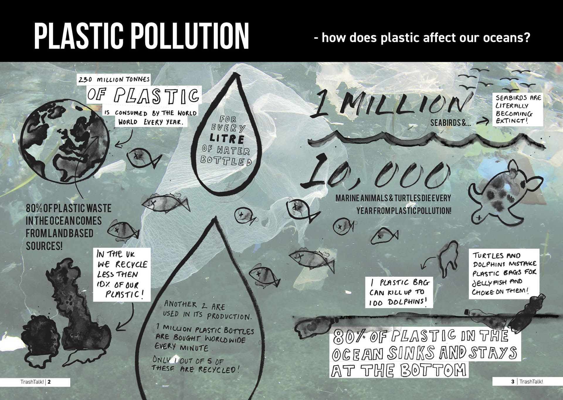 Magazine information graphics spread for Save Our Oceans
